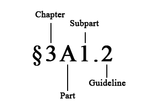 Guidelines Structure